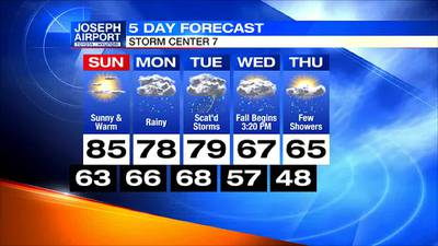 Saturday Evening 5-Day Forecast