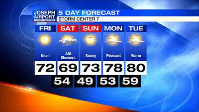 Friday Midday 5-Day Forecast