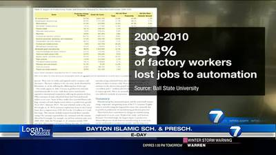 I-Team: Report: Automation likely to impact pandemic job recovery