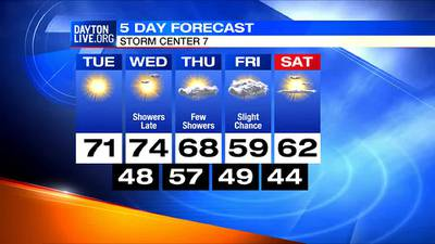 Tuesday Midday 5 Day Forecast