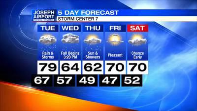 Evening 5 Day Forecast: September 20, 2021