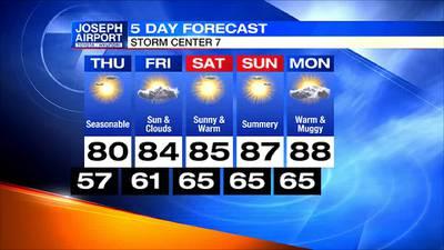 Wednesday Evening 5 Day Forecast