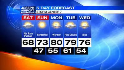 Saturday Morning 5-Day Forecast