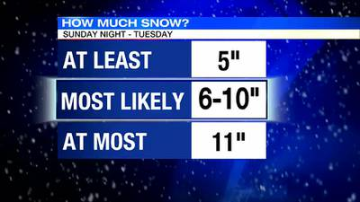 What We Know: Snowstorm expected to begin today, carry into Tuesday